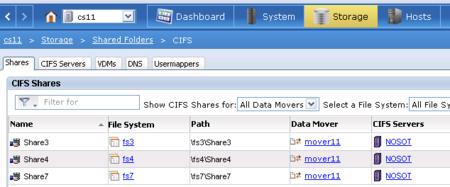 Übersicht über die CIFS- Freigaben bei  einer EMC VNX